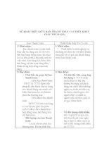 SỰ KHÁC BIỆT GIỮA BAO THANH TOÁN VÀ CHIẾT KHẤU GIẤY TỜ CÓ GIÁ pot