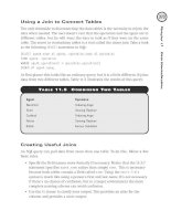 PHP 5/MySQL Programming- P80 pdf