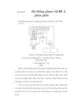 Phân tích cơ sở lý thuyết và mô phỏng đặc điểm, nguyên lý làm việc, quy trình tháo lắp hệ thống khởi động động cơ, chương 5 potx