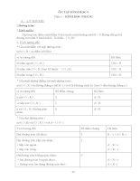 Ôn tập toán 9: Phần hình học phẳng