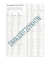 Irregular Verbs List ppsx