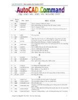 các lệnh cơ bản trong autocad 2007
