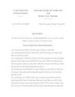 Quyết định số 4554/2010/QĐ-UBND ppt