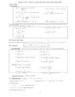 lý thuyết + bài tập mũ logarit cơ bản