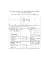 Những điều cần biết Về tuyển sinh đại học và cao đẳng 2010 - Phần 2 (Trang 16 đến 57) pptx