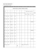 Tự học excel - bài tập thực hành phần 2 pps