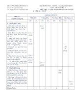 Đề kiểm tra 1 tiết tiếng việt 9_hk2_D9