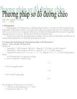 Giải nhanh toán hóa học sử dụng phương pháp sơ đồ đường chéo ppsx