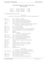 Giáo án tin học 6 - bài 2 pot