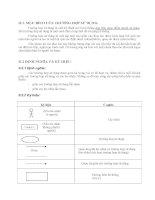 Phân Tích Hệ Thống Hướng Đối Tượng, Ngôn Ngữ UML - Phạm Thị Xuân Lộc phần 4 pptx