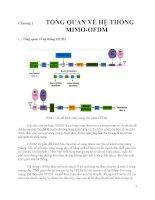 Mô phỏng kênh truyền SDMA trong hệ thống MUMIMO