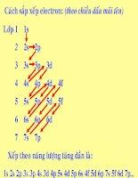 Cấu trúc electron trong nguyên tử (file trình chiếu)