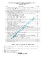15 chuyên đề bồi dưỡng học sinh giỏi hoá học 9