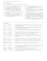 600 Essential Words for the TOEIC Part 6 pot