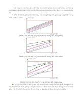 Giáo trình phân tích khả năng định hướng tổ chức thi công xây dựng đường ôtô theo phương pháp dây chuyền p2 potx