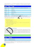 Giáo trình phân tích khả năng ứng dụng các phương pháp lập trình ajax trên autocad p10 ppt