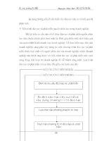 Giáo trình hướng dẫn tìm hiểu về xu thế đào tạo và phát triển nguồn nhân lực trong doanh nghiệp phần 3 pdf