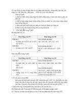 Thiết kế bài giảng hình học 11 tập 1 part 4 pps