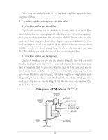 Giáo trình công nghệ lọc dầu part 4 pptx