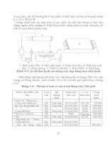 Giáo trình hướng dẫn kỹ thuật sử dụng máy ghép tầng làm hóa lỏng khí tự nhiên phần 3 ppsx