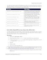 Hướng dẫn Cài đặt OpenOffice.org 2.x part 8 pot