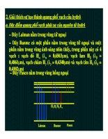 Bài giảng vật lý : Ứng dụng thuyết lượng tử trong nguyên tử Hidro part 3 doc