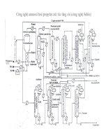 Bài giảng công nghệ hóa dầu part 7 pot