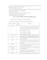 Giáo trình hướng dẫn phân tích mạch tích hợp của vi mạch chuyển đổi đo lường p2 pdf