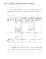 Nâng cao năng lực cạnh tranh của Ngân hàng ACB Việt Nam - 5 pps