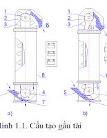 Đề án kĩ thuật Thiết kế trạm dẫn động vận chuyển thóc