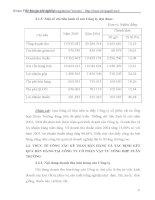 Hoàn thiện kế toán bán hàng tại Cty CP vật tư tổng hợp Xuân Trường - 3 ppsx