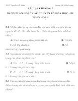 BÀI TẬP HÓA HỌC LỚP 10 CHƯƠNG 2 BẢNG TUẦN HOÀN CÁC NGUYÊN TỐ HÓA HỌC - ĐL TUẦN HOÀNTHPT Nguyễn Viết Xuân pptx