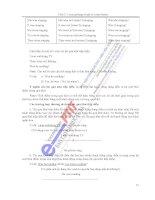 sách hướng dẫn tiếng anh A2 hệ đại học từ xa học viện công nghệ bưu chính viễn thông phần 5 pptx