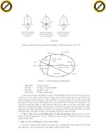 Giáo trình hướng dẫn xác định khoảng cách giữa các hành tinh trong hệ mặt trời phần 3 doc