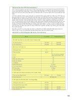 Giáo trình hướng dẫn hình thức mua bán sản phẩm bằng thẻ tín dụng trên internet phần 10 ppt