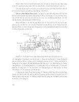 Các quá trình và thiết bị công nghệ sinh học : THIẾT BỊ VẮT, TRÍCH LY, TINH CHẾ CÁC SẢN PHẨM THU NHẬN TỪ PHƯƠNG PHÁP TỔNG HỢP VI SINH part 5 potx