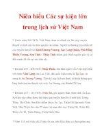 Niên biểu Các sự kiện lớn trong lịch sử Việt Nam_1 pps