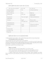Bài giảng Thú y cơ bản : MỘT SỐ BỆNH KÍ SINH TRÙNG part 3 docx