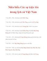 Niên biểu Các sự kiện lớn trong lịch sử Việt Nam_2 pptx