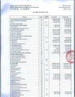 công ty cổ phần xi măng bỉm sơn báo cáo tài chính quý 3 năm 2011 bảng cân đối kế toán báo cáo kết quả hoạt động kinh doanh báo cáo lưu chuyển tiền tệ quý 3 năm 2011