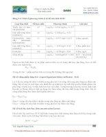 Giáo trình chất thải nguy hai : CƠ SỞ LÝ THUYẾT LIÊN QUAN TRONG QUẢN LÝ CHẤT THẢI NGUY HẠI part 3 doc