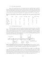 Giáo trình phân tích hệ thống môi trường nông nghiệp phần 10 ppsx