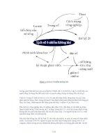 Giáo trinh môi trường và con người part 8 pdf