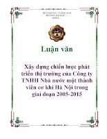 Đề tài: Xây dựng chiến lược phát triển thị trường của Công ty TNHH Nhà nước một thành viên cơ khí Hà Nội trong giai đoạn 2005-2015 pps