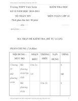 Kiểm tra học kỳ 2 môn Toán lớp 10 năm học 2010-2011 Trường THPT Vinh Xuân ppt