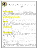 Bài tập trắc nghiệm: Dời vật theo trục chính của gương cầu pot