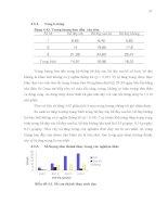 Luận văn : Đánh giá hiệu quả hệ thống tuần hoàn hở nuôi tôm càng xanh (Macrobrachium rosenbergii) hậu bị trên bể composite cho sản xuất đàn toàn đực part 3 ppt