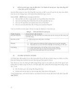 Giáo trình : QUẢN LÝ DỰ ÁN PHÁT TRIỂN: PHÁT TRIỂN LÂM NGHIỆP XÃ HỘI & QUẢN LÝ BỀN VỮNG TÀI NGUYÊN THIÊN NHIÊN part 4 potx
