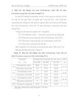 Luận văn : Nghiên cứu bệnh héo vàng (Fusarium oxysporum) hại một số cây trồng cạn vụ hè thu năm 2007 tại vùng Gia Lâm - Hà Nội và thử nghiệm chế phẩm sinh học phòng trừ bệnh part 6 pdf