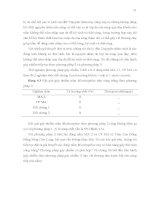 Luận văn : KHẢO SÁT ĐỘC TÍNH CỦA NẤM Metarhizium anisopliae TRÊN SÙNG TRẮNG (Phyllophaga crinita) part 5 ppsx